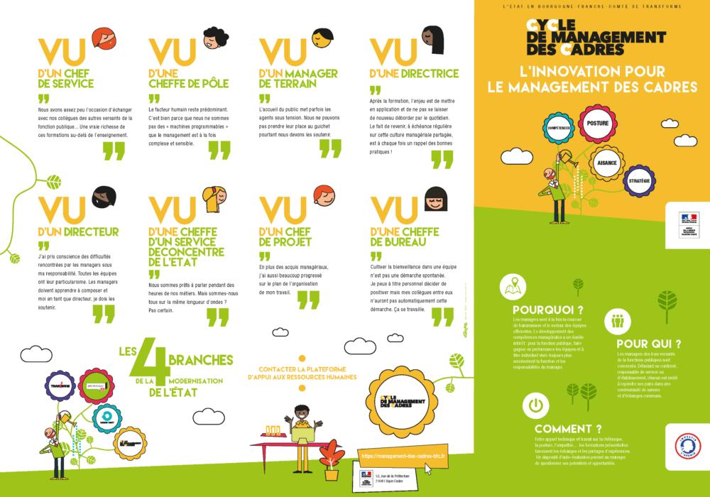 Parcours management en Bourgogne-Franche-Comté